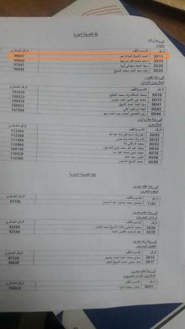 ( الصورة من صفحة سيد احمد حمادي)